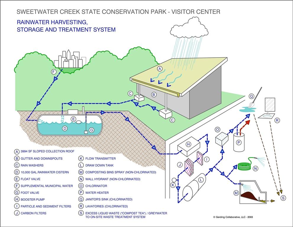 10---Rainwater-0107_2008
