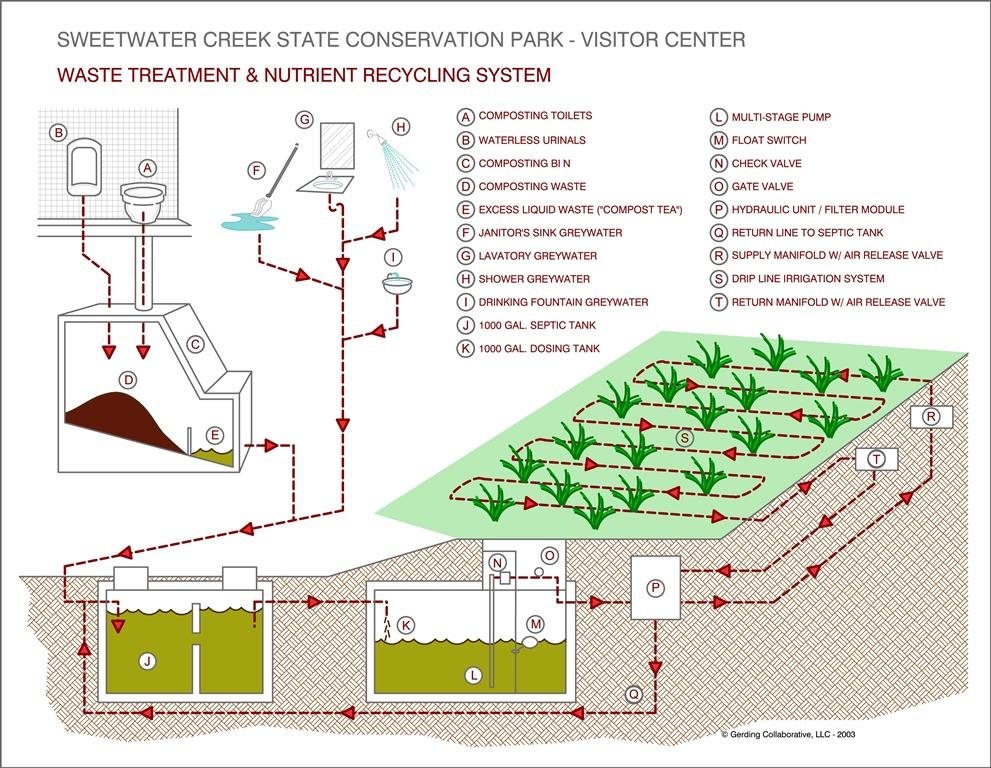 11---Wastewater-0107_2009